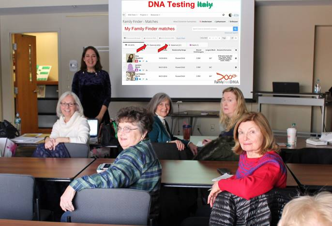 DNA Interest Group