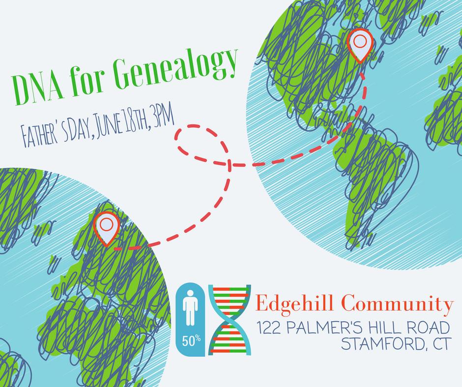 DNA for Genealogy